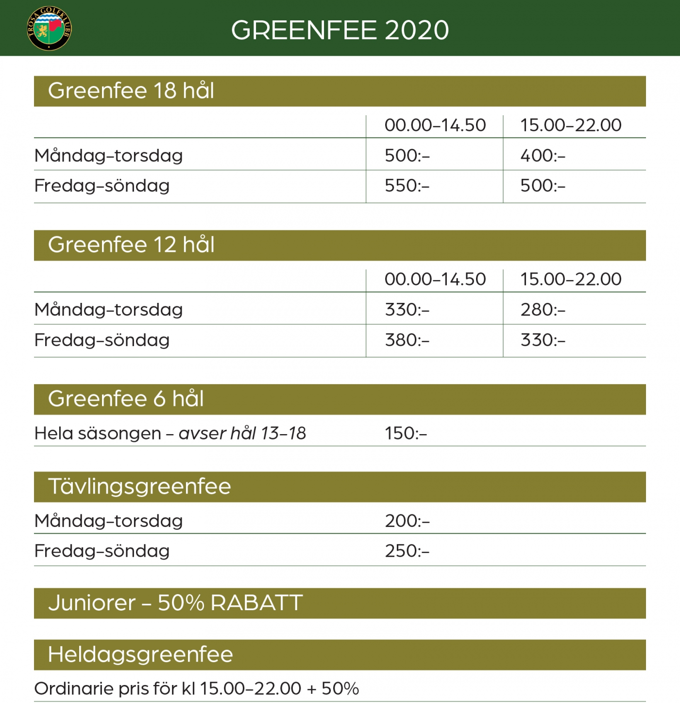 greenfeltabell2020