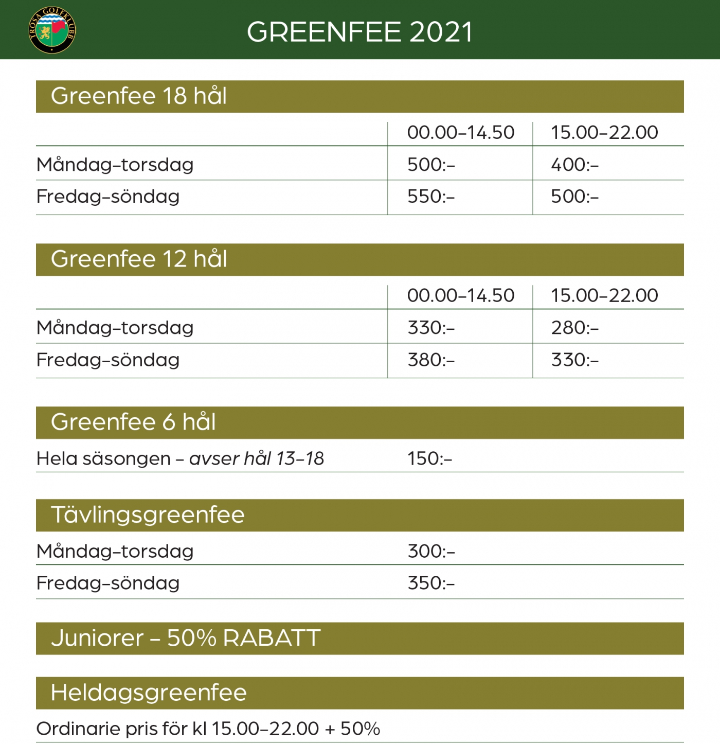 greenfeltabell2021